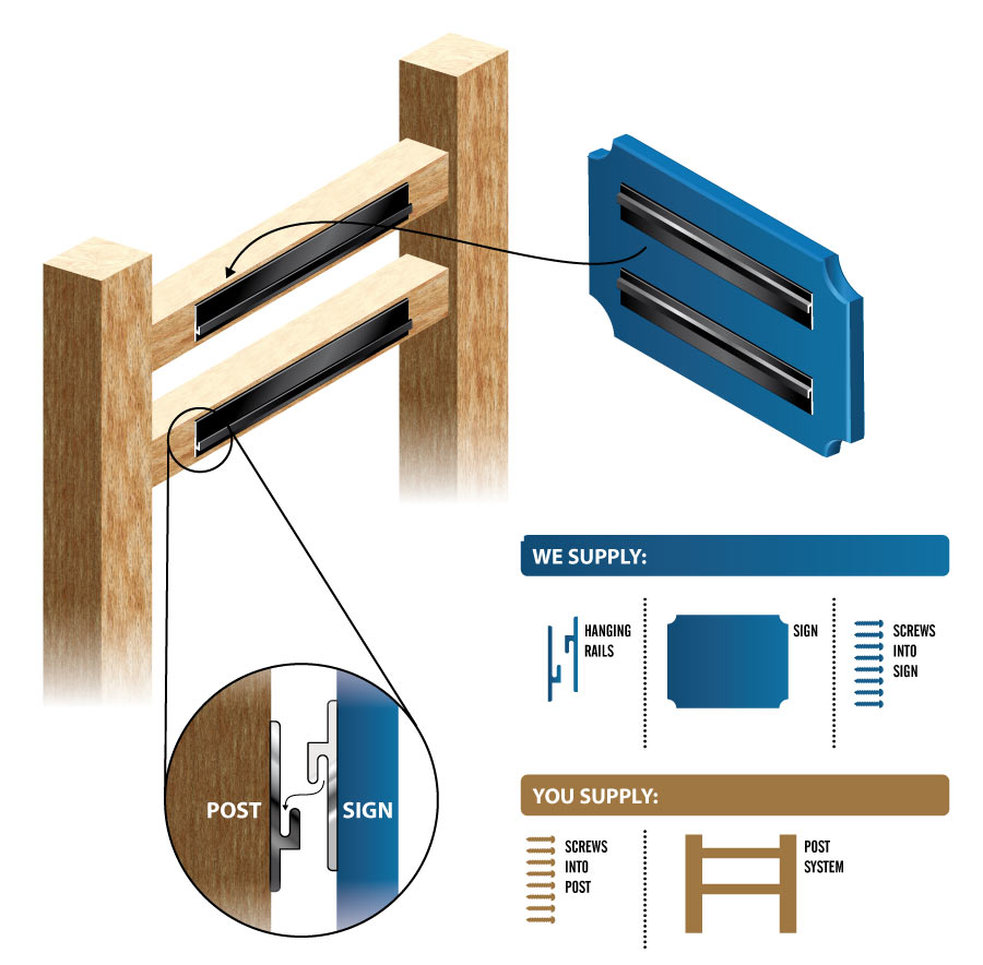 2-Post Hanging System